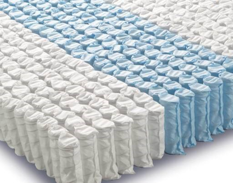 Pocket Spring Nonwoven